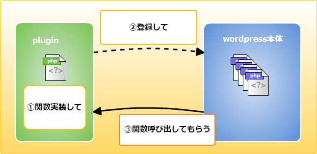plugin2_03